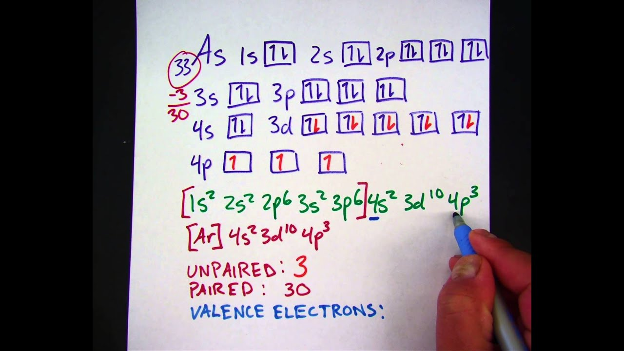 Orbital Diagram For Arsenic Car Ignition Wiring Example Filling 2 Youtube