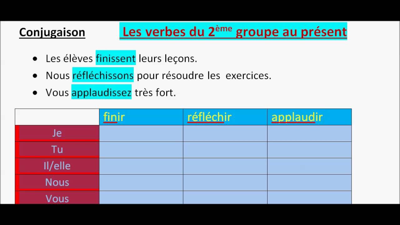 Conjugaison Les Verbes Du 2 Eme Groupe Au Present Youtube