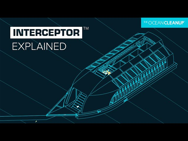 The Interceptor™ Explained | RIVERS