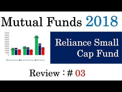 Mutual Fund Review -Reliance small cap fund | Best small cap fund 2018 | Mutual funds Investment
