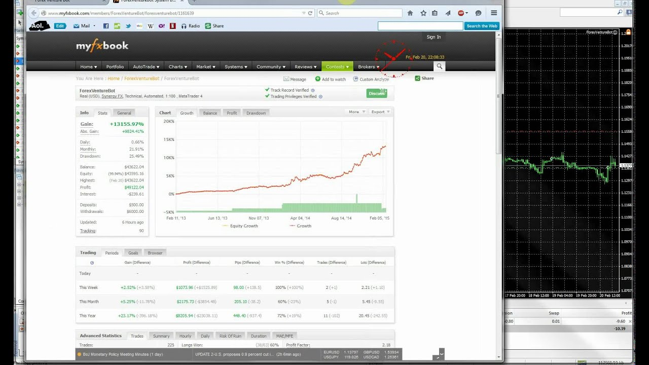 Forex bot review