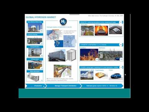 WEBINAR Power to Gas Roadmap - 20161026