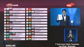 Gambar cover Turkvision Song Contest 2013 - Semi Final Qualifiers