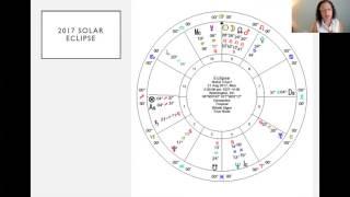 astrology podcast