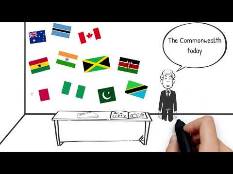 Edexcel Citizenship GCSE - Theme D - 18 The Commonwealth