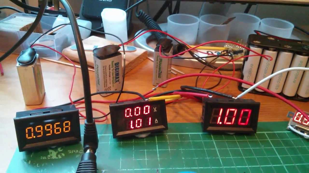 how to make a ammeter
