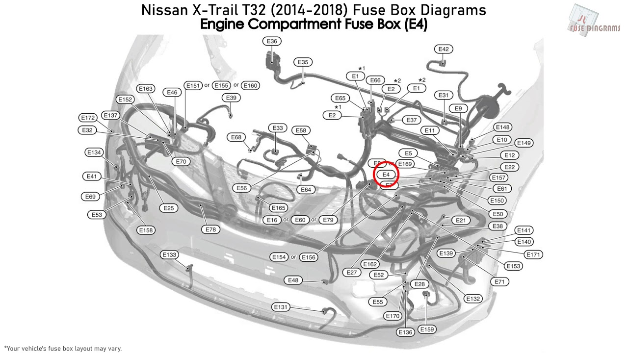 Nissan X-trail  T32   2014-2018  Fuse Box Diagrams