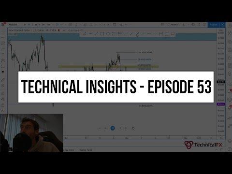 forex-market-technical-insights---episode-53