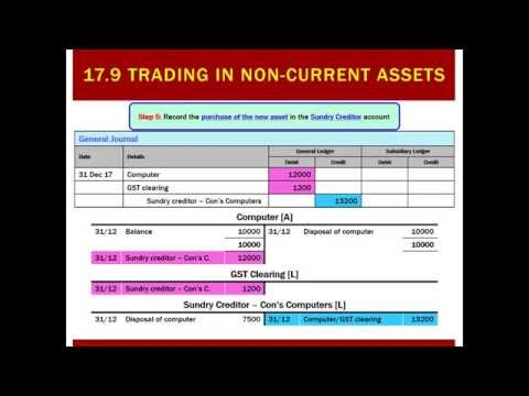 17.9 Trading in of non-current assets
