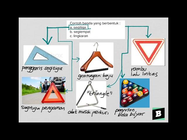 Contoh Benda Yang Berbentuk Segitiga 5 Buah Segiempat 5 Buah Lingkaran 5 Buah Youtube