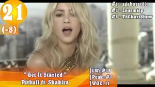 Hit Chart : Top 40 Songs [September 16, 2012]