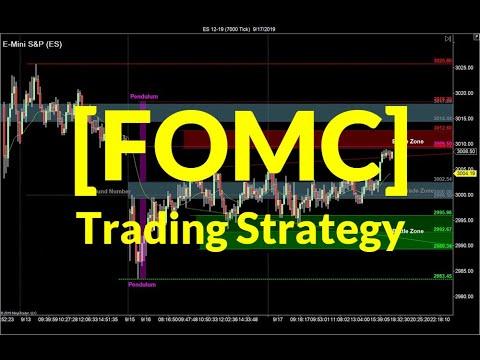 FOMC Trading Strategy | Crude Oil, Emini, Nasdaq, Gold, Euro