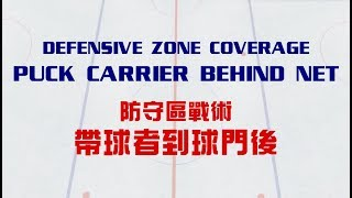 Ice Hockey Defensive Zone Coverage   Puck Carrier Behind Net
