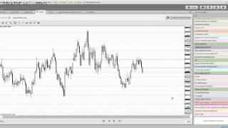 Форекс прогноз рынка Forex на 14.04.14