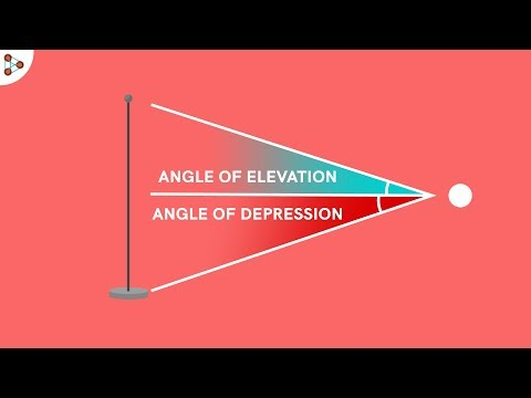 angle-of-elevation-and-angle-of-depression---cbse-class-10