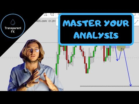Technical Analysis: learn to analyze the market thumbnail