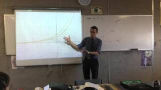 Differentiating Exponential Functions (1 of 3: A Visual Argument for the Derivative)