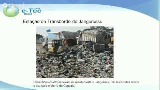 2ª Aula da disciplina de Gestão integrada de Resíduos Sólidos
