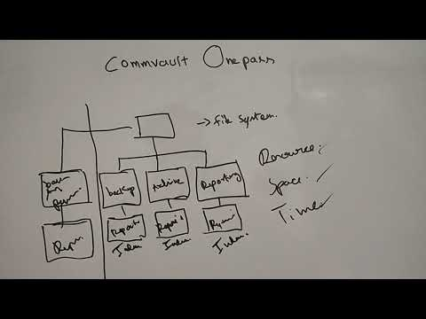 How Commvault Onepass Works? Detailed Whiteboard Training