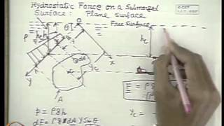 Mod-06 Lec-06 Fluid Statics Part - III