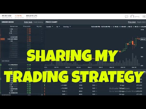 How to Make Hundreds Per Day Trading Bitcoin & Litecoin on GDAX | Sharing My Strategy