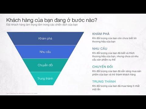 Facebook Phễu Marketing & cách chuyển hóa khách hàng trên Facebook