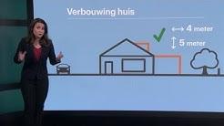 Huizen onbetaalbaar? Ga verbouwen! - RTL Z NIEUWS