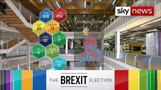 Exit Poll: The Sky News 'virtual House of Commons'
