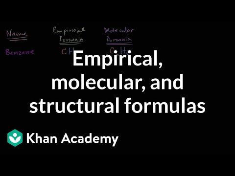 Empirical, molecular, and structural formulas   Chemistry   Khan Academy