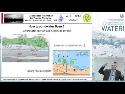 GIFT2012: Water Cycle, freshwater availability and distribution: challenges for next 100 years