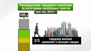 Россия в цифрах  Города России