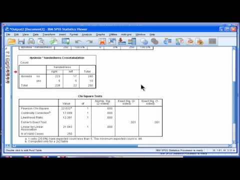 2 by 2 Contingency Table Analysis (Pearson Chi-Square) - SPSS (part 2)