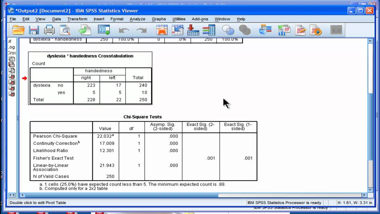 How would one go about doing a 2x2x2 chi square analysis using SPSS?