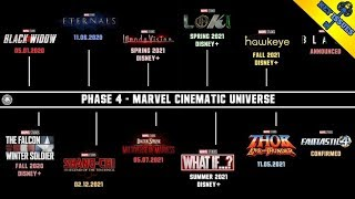 EVERY MCU PHASE 4 MOVIE CONFIRMED W/RELEASE DATES