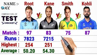 Steve Smith vs Virat Kohli vs Kane Williamson vs Joe Root || Fev-4 Cricketer Batting Statistics