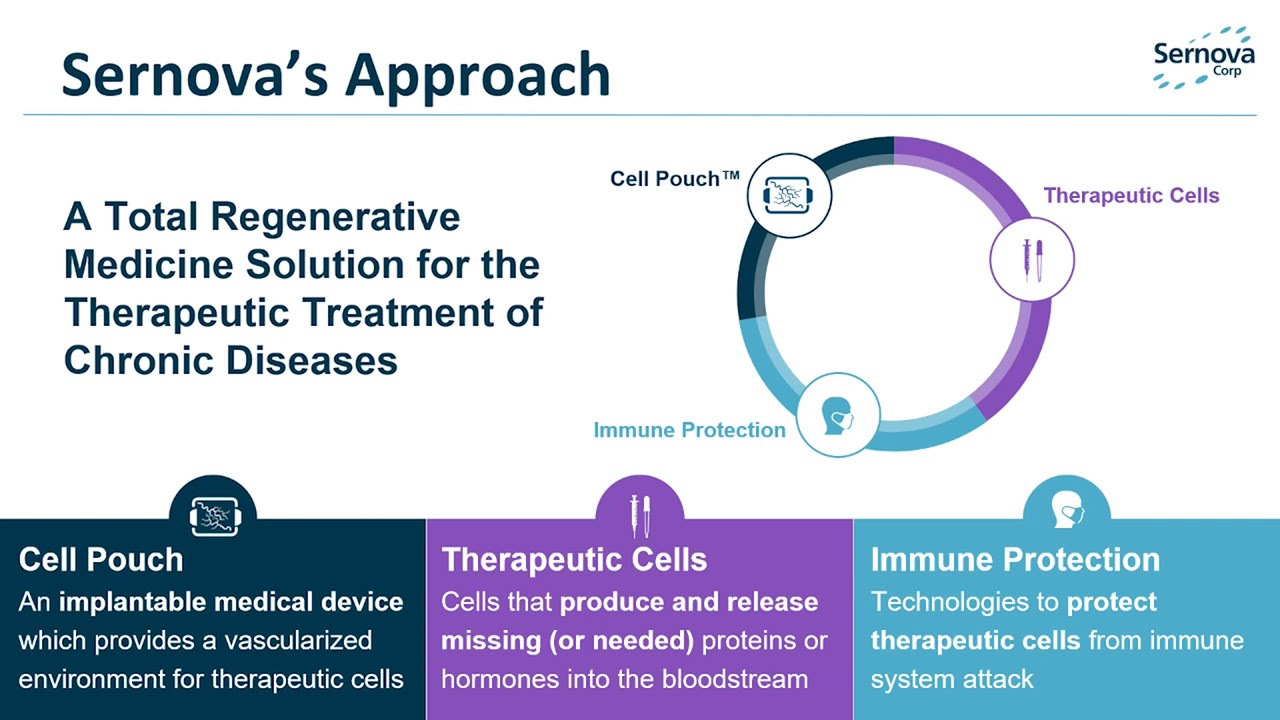 Sernova - Sernova is a regenerative medicine therapeutic