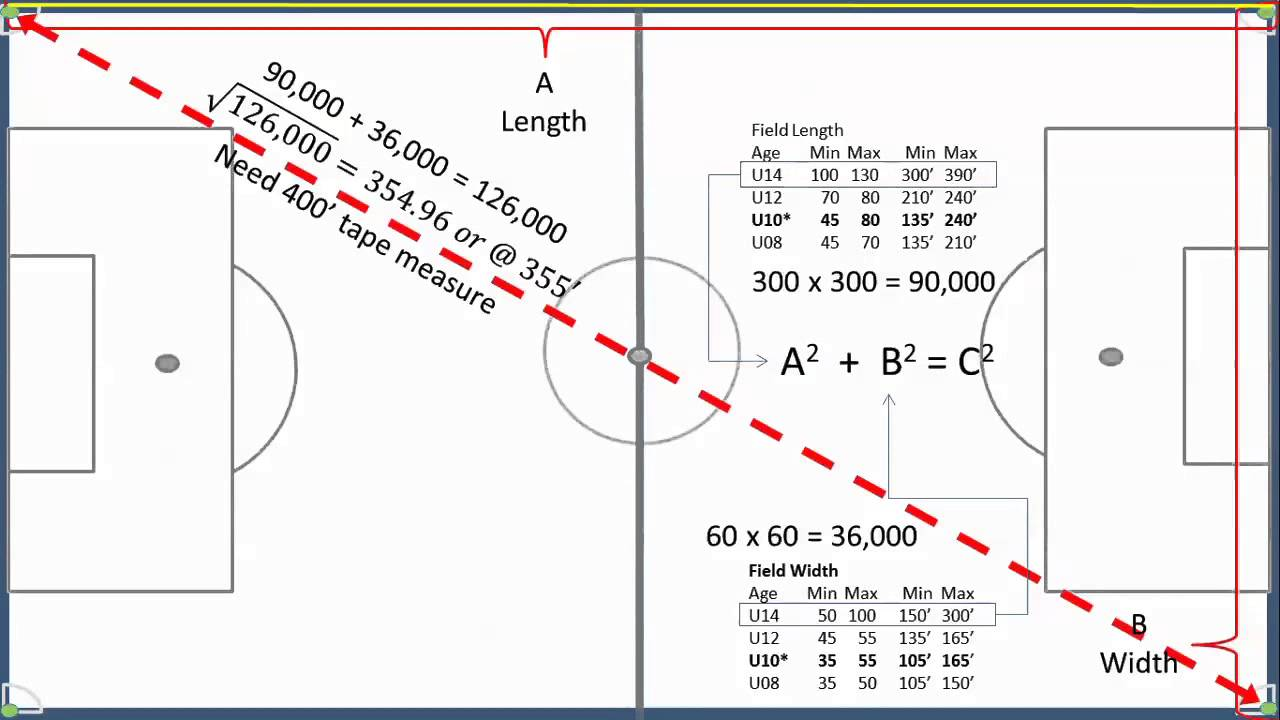 diagram of football ground with measurements ethernet cat5e cable wiring how to line / measure a soccer field - youtube