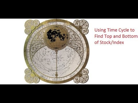 Baixar Gann Trading systems Time Cycles - Download Gann