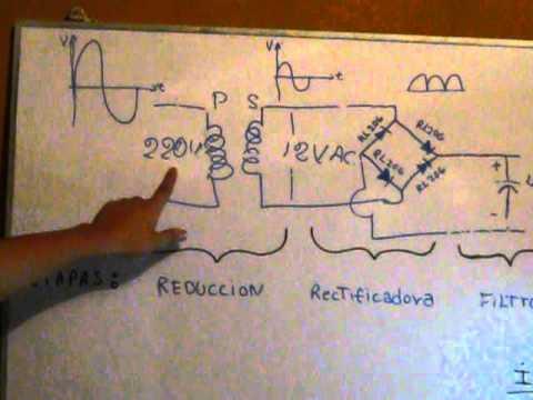 Circuito Rectificador : Características de los diodos circuitos rectificadores de media