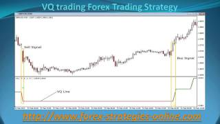 VQ trading Forex Trading Strategy
