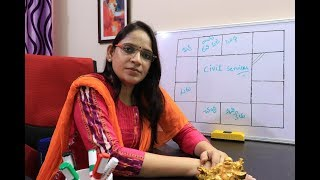 Civil Services - Career astrology. MS Astrology - Vedic Astrology in Telugu Series.