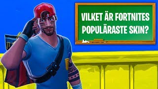 SUPER FUN QUIZ!! -WHO is the smartest? 😍 fortnite Creative in English!