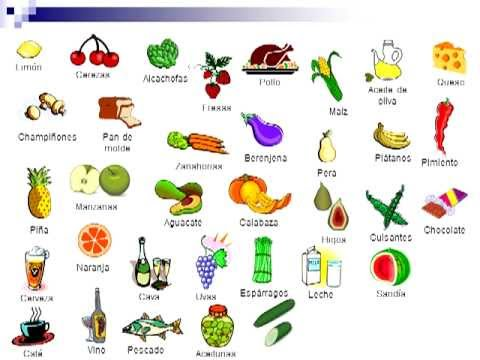 Spanish Vocabulary Food  Youtube