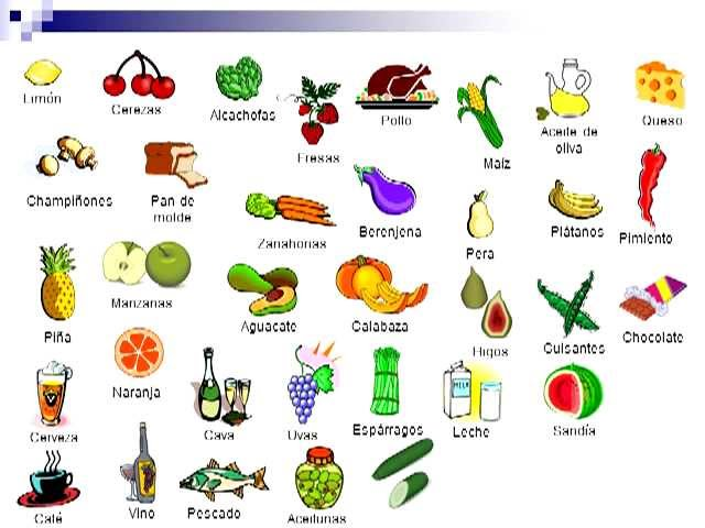 Spanish vocabulary food