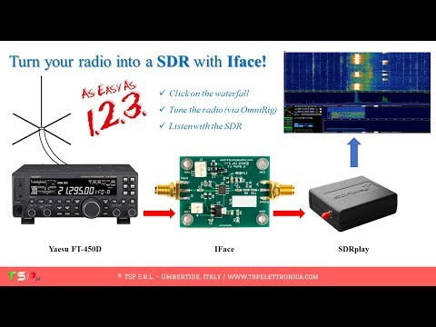 SDRplay As Panadapter With HDSDR And OmniRig