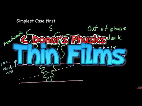 IB Physics: Thin Films
