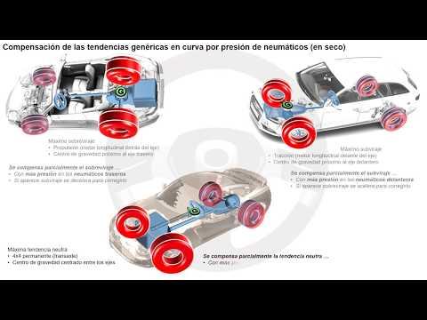 EVOLUCIÓN DE LA TECNOLOGÍA DEL AUTOMÓVIL A TRAVÉS DE SU HISTORIA - Módulo 2 (17/25)