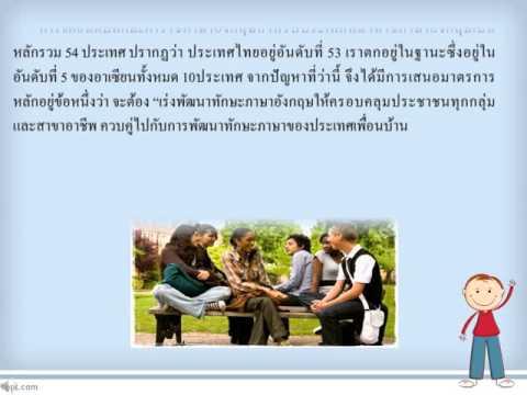 แผนผังก้างปลา เรื่อง ปัญหานักเรียน นิสิต นักศึกษาไทย อ่อนด้อยเรื่องทักษะภาษาอังกฤษ