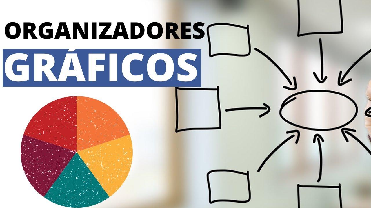 Organizadores gráficos: características, tipos y para qué sirven ...
