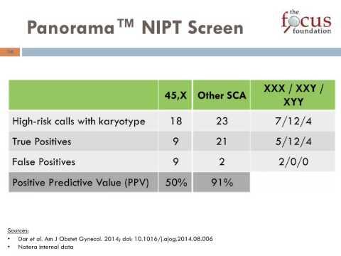 Panorama™ NIPT and Sex Chromosome Screening - YouTube